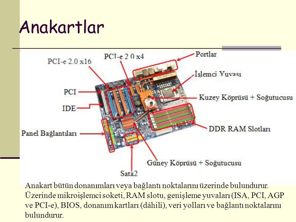 Anakart bütün donanımları veya bağlantı noktalarını üzerinde bulundurur. Üzerinde mikroişlemci soketi, RAM slotu, genişleme yuvaları (ISA, PCI, AGP ve