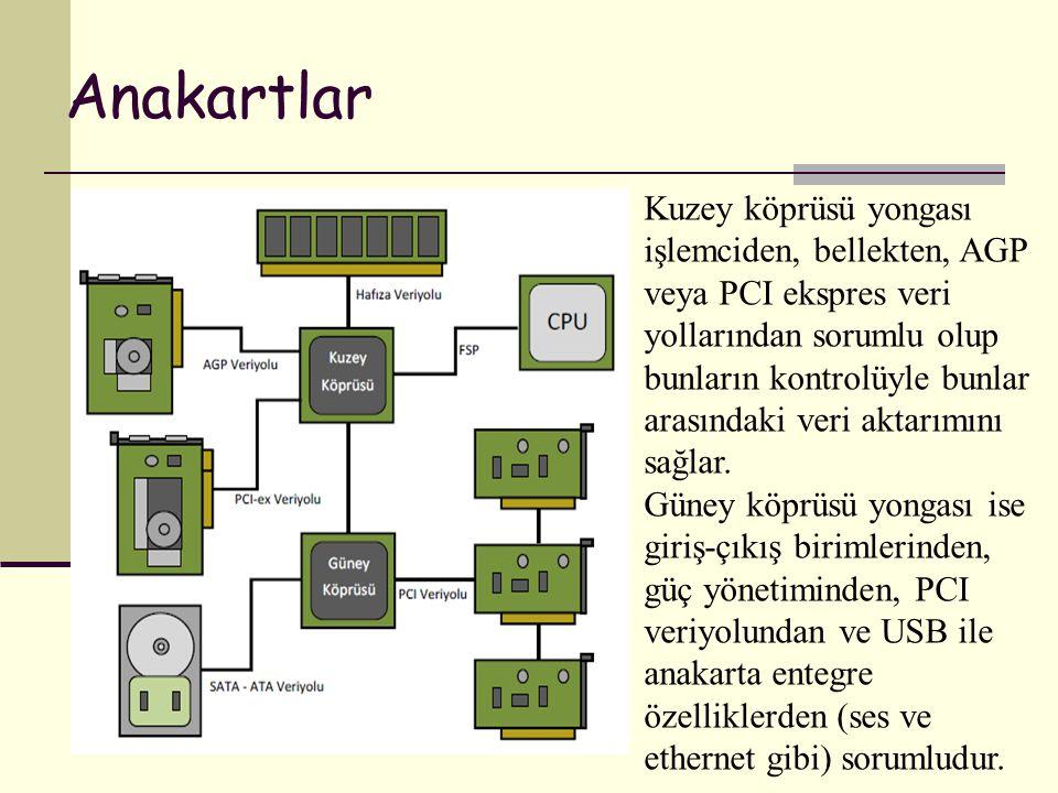 Anakartlar Kuzey köprüsü yongası işlemciden, bellekten, AGP veya PCI ekspres veri yollarından sorumlu olup bunların kontrolüyle bunlar arasındaki veri