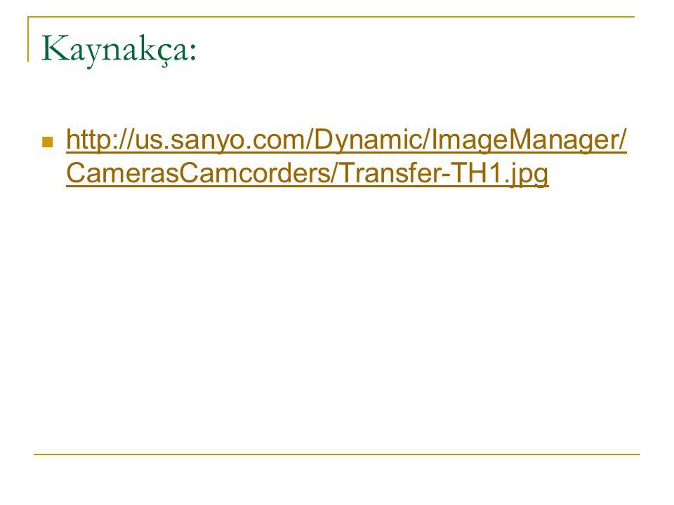 Kaynakça: http://us.sanyo.com/Dynamic/ImageManager/ CamerasCamcorders/Transfer-TH1.jpg http://us.sanyo.com/Dynamic/ImageManager/ CamerasCamcorders/Transfer-TH1.jpg