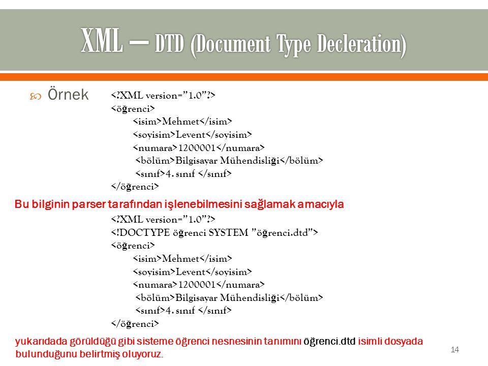  Örnek 14 Mehmet Levent 1200001 Bilgisayar Mühendisli ğ i 4.