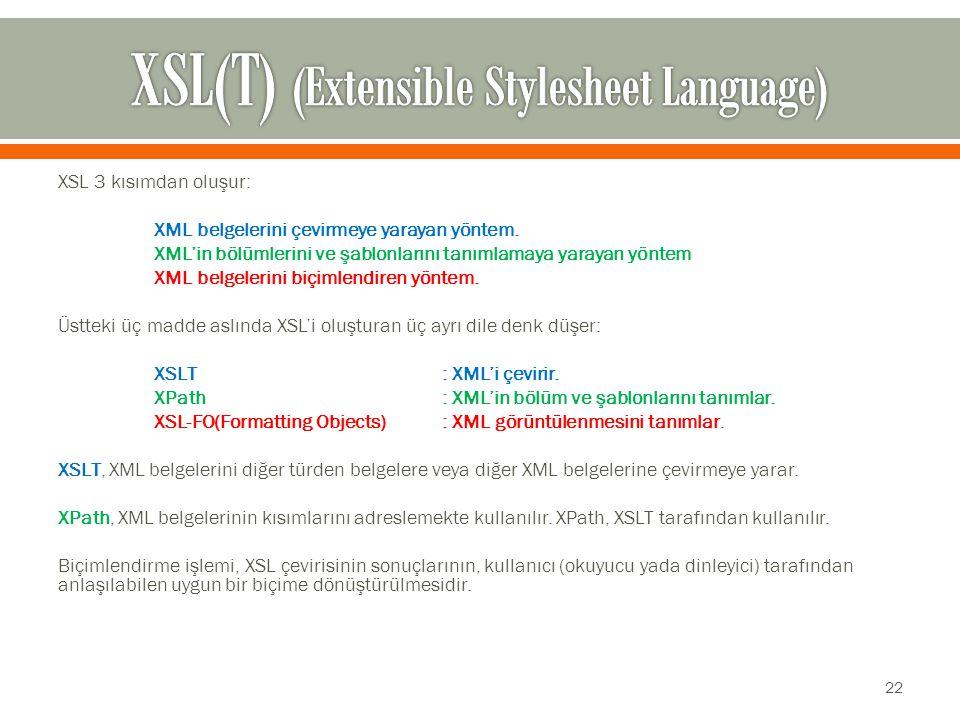 XSL 3 kısımdan oluşur: XML belgelerini çevirmeye yarayan yöntem.