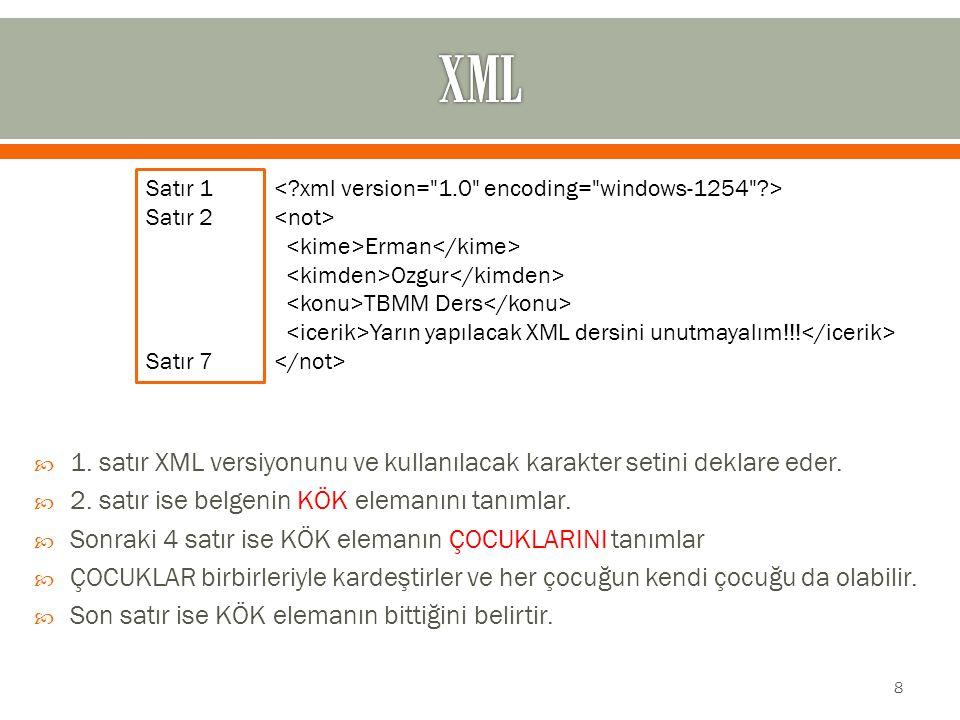  1. satır XML versiyonunu ve kullanılacak karakter setini deklare eder.