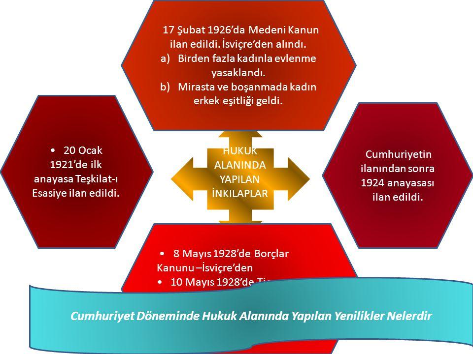 HUKUK ALANINDA YAPILAN İNKILAPLAR 20 Ocak 1921'de ilk anayasa Teşkilat-ı Esasiye ilan edildi. Cumhuriyetin ilanından sonra 1924 anayasası ilan edildi.