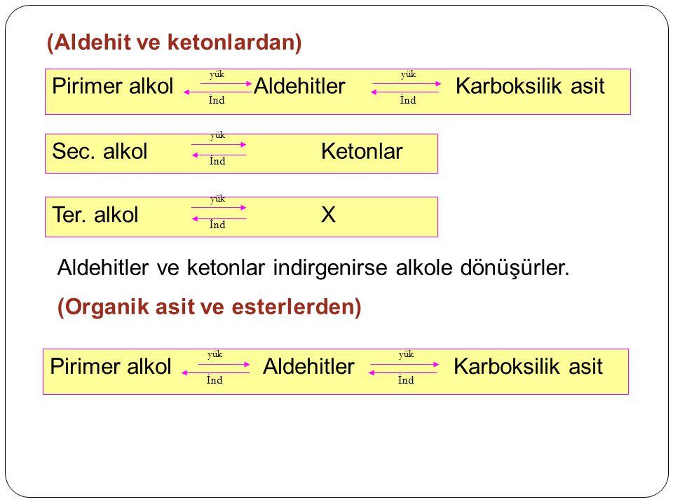 Pirimer alkol AldehitlerKarboksilik asit yük İnd yük İnd Sec. alkol Ketonlar yük İnd Ter. alkol X yük İnd (Aldehit ve ketonlardan) Aldehitler ve keton