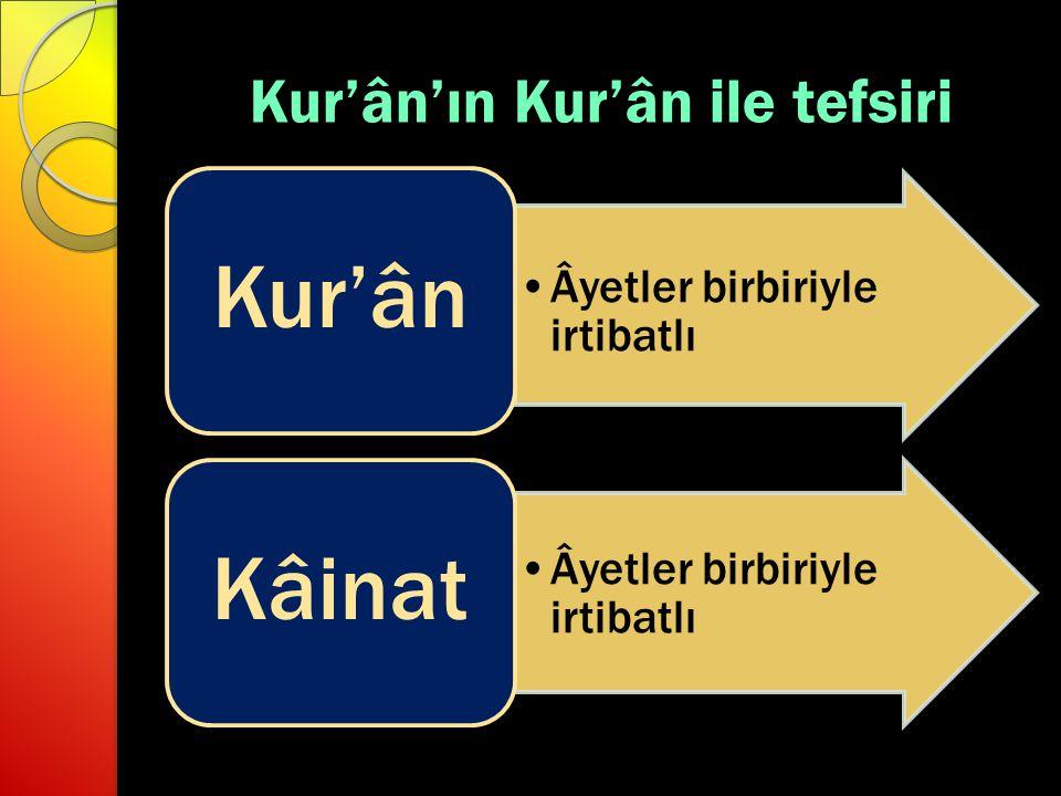 Kur'ân'ın Kur'ân ile tefsiri Âyetler birbiriyle irtibatlı Kur'ân Âyetler birbiriyle irtibatlı Kâinat