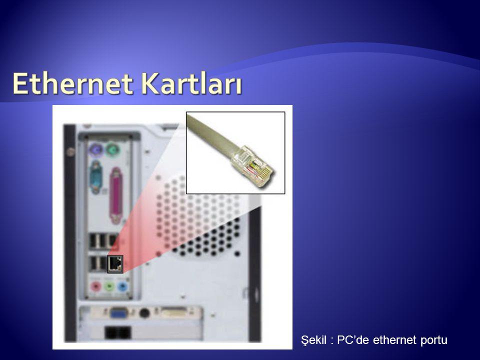 Şekil : PC'de ethernet portu