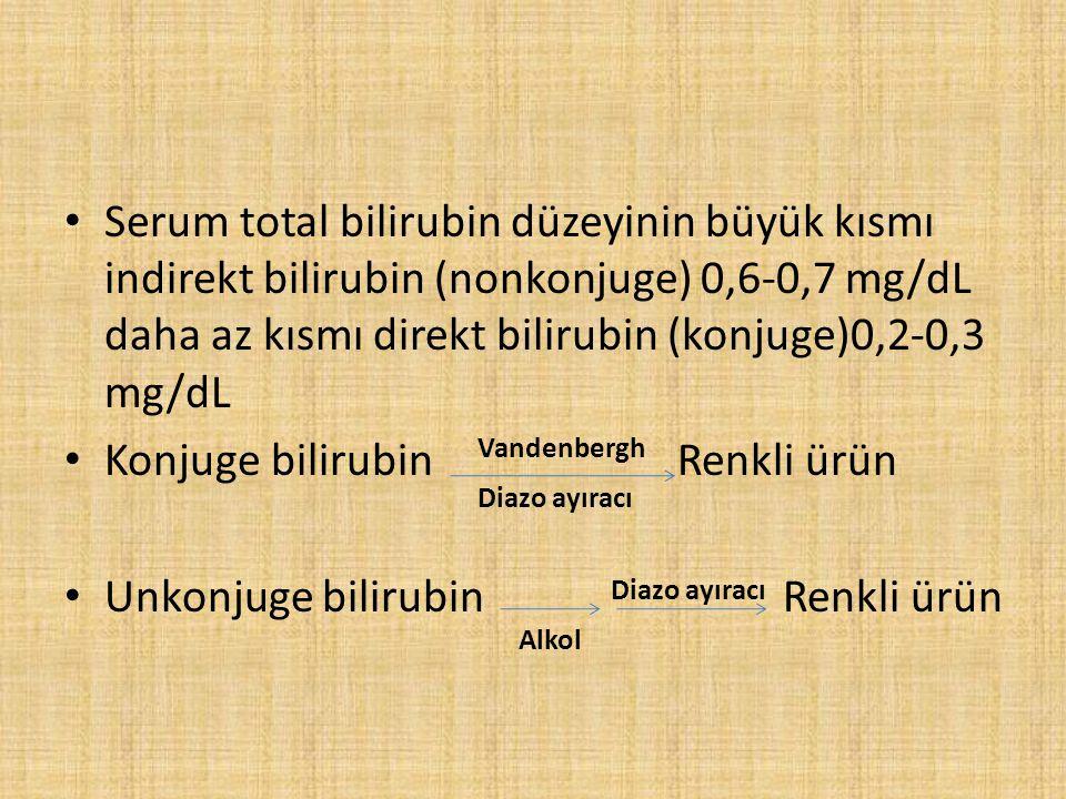 Serum total bilirubin düzeyinin büyük kısmı indirekt bilirubin (nonkonjuge) 0,6-0,7 mg/dL daha az kısmı direkt bilirubin (konjuge)0,2-0,3 mg/dL Konjuge bilirubin Renkli ürün Unkonjuge bilirubin Renkli ürün Vandenbergh Diazo ayıracı Alkol Diazo ayıracı