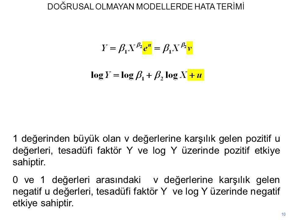 10 1 değerinden büyük olan v değerlerine karşılık gelen pozitif u değerleri, tesadüfi faktör Y ve log Y üzerinde pozitif etkiye sahiptir.