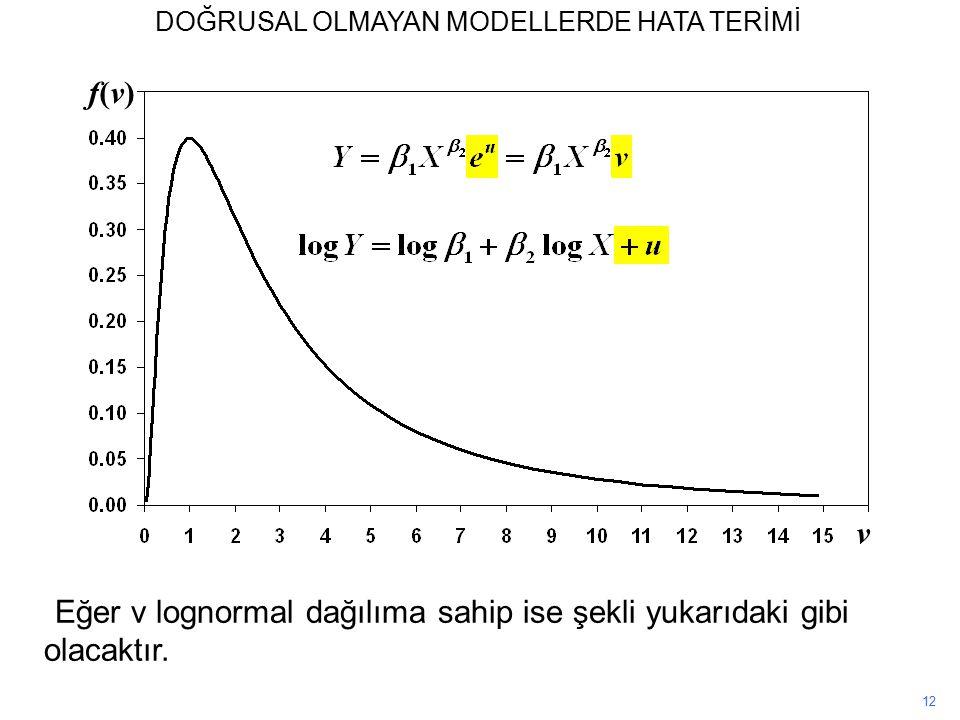 v f(v)f(v) 12 Eğer v lognormal dağılıma sahip ise şekli yukarıdaki gibi olacaktır.