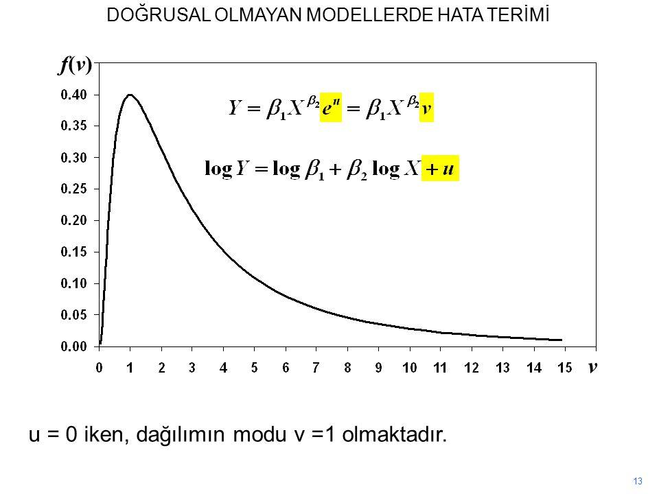 13 u = 0 iken, dağılımın modu v =1 olmaktadır. v f(v)f(v) DOĞRUSAL OLMAYAN MODELLERDE HATA TERİMİ