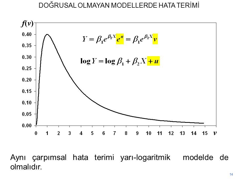 14 Aynı çarpımsal hata terimi yarı-logaritmik modelde de olmalıdır.