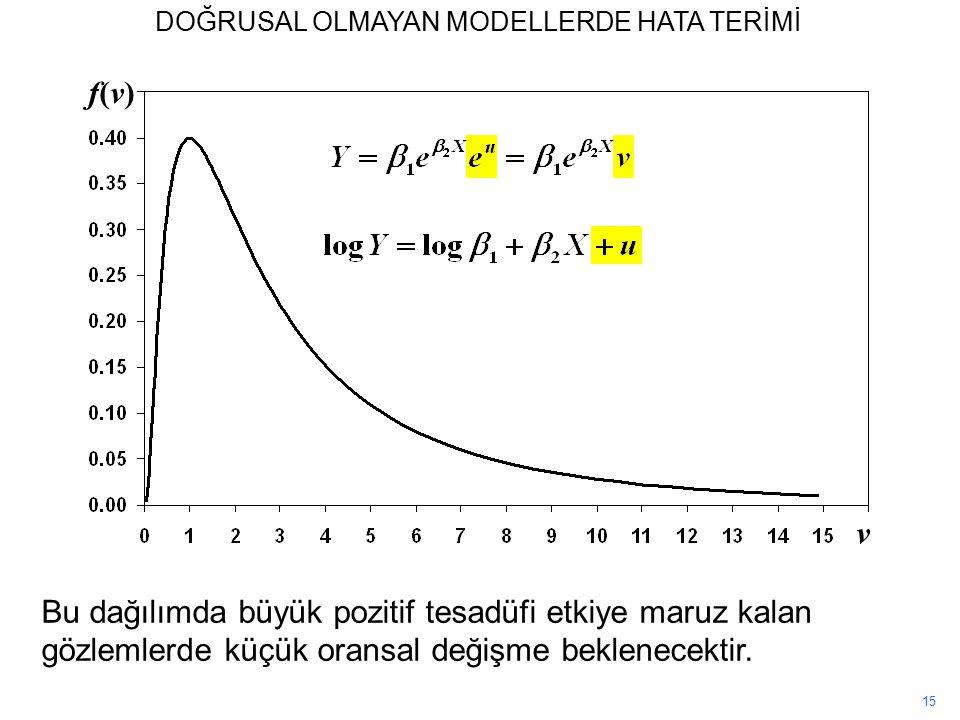 15 Bu dağılımda büyük pozitif tesadüfi etkiye maruz kalan gözlemlerde küçük oransal değişme beklenecektir.