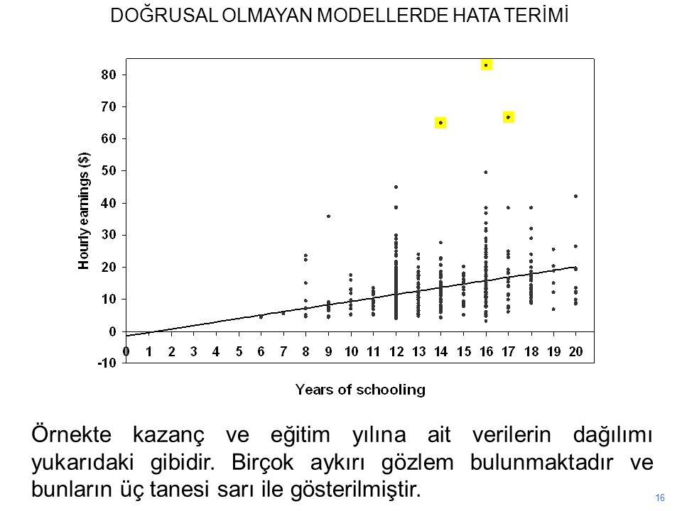 16 Örnekte kazanç ve eğitim yılına ait verilerin dağılımı yukarıdaki gibidir.