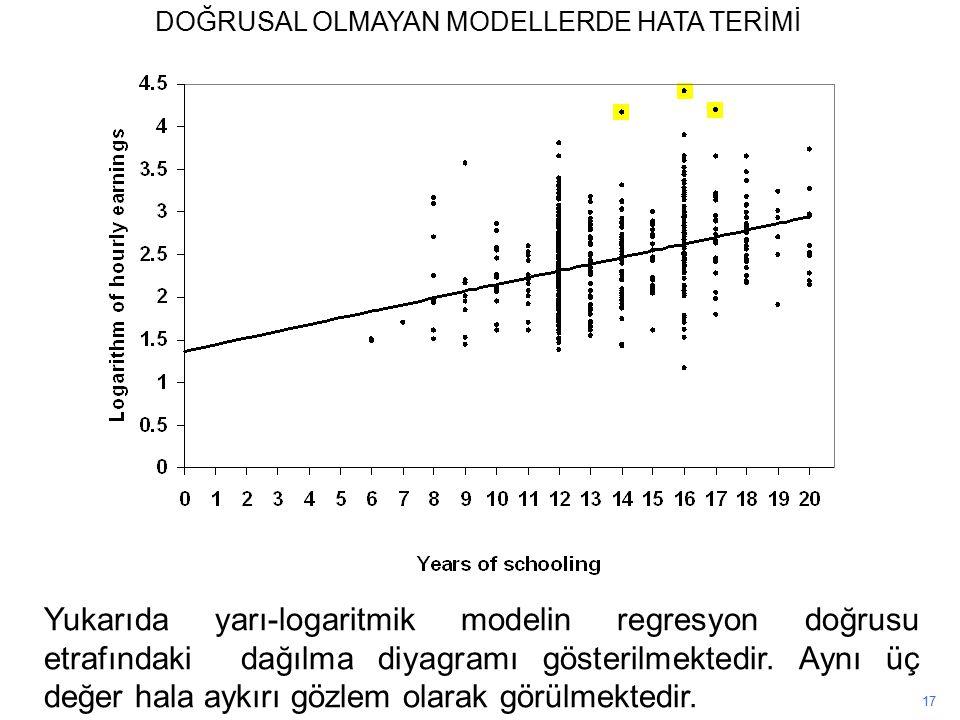 17 Yukarıda yarı-logaritmik modelin regresyon doğrusu etrafındaki dağılma diyagramı gösterilmektedir.