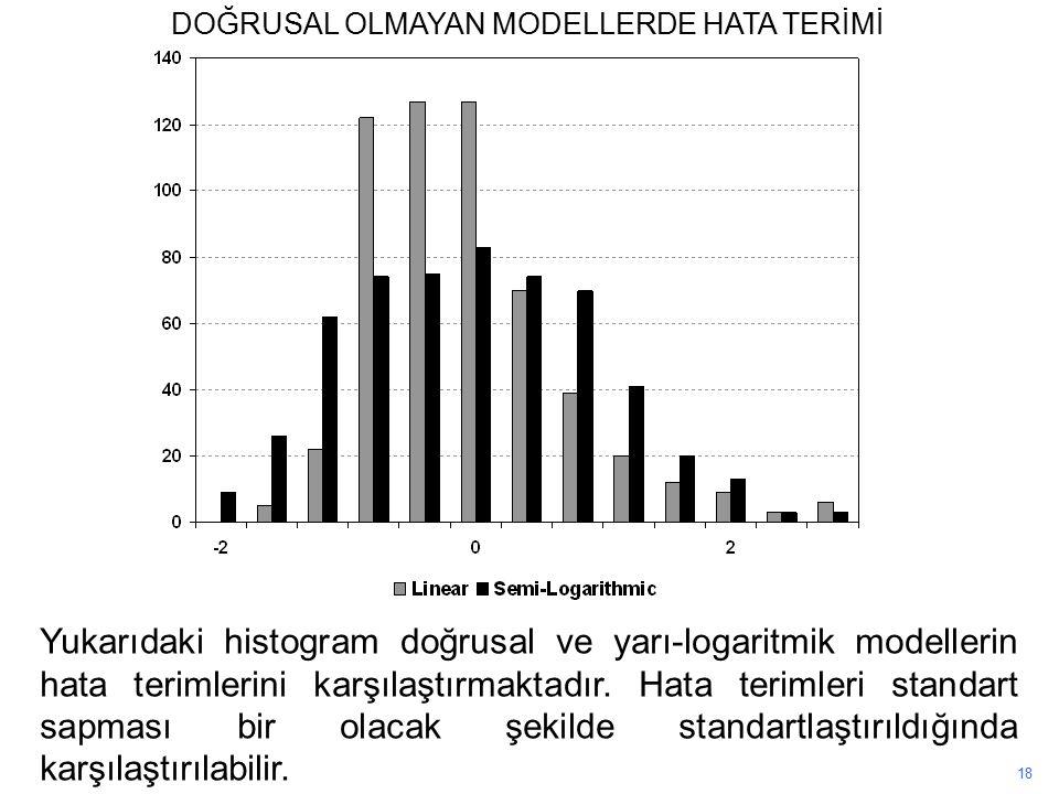 18 Yukarıdaki histogram doğrusal ve yarı-logaritmik modellerin hata terimlerini karşılaştırmaktadır.