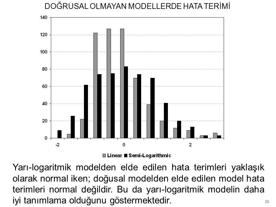 20 Yarı-logaritmik modelden elde edilen hata terimleri yaklaşık olarak normal iken; doğusal modelden elde edilen model hata terimleri normal değildir.