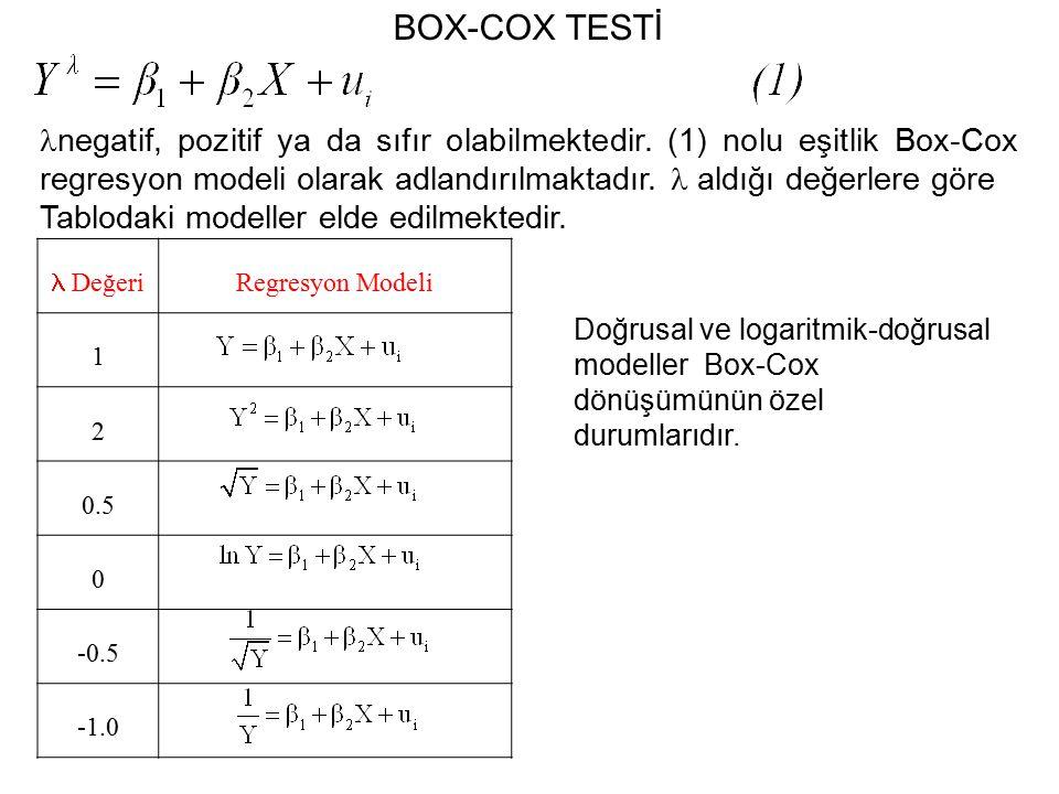 BOX-COX TESTİ DeğeriRegresyon Modeli 1 2 0.5 0 -0.5 negatif, pozitif ya da sıfır olabilmektedir.