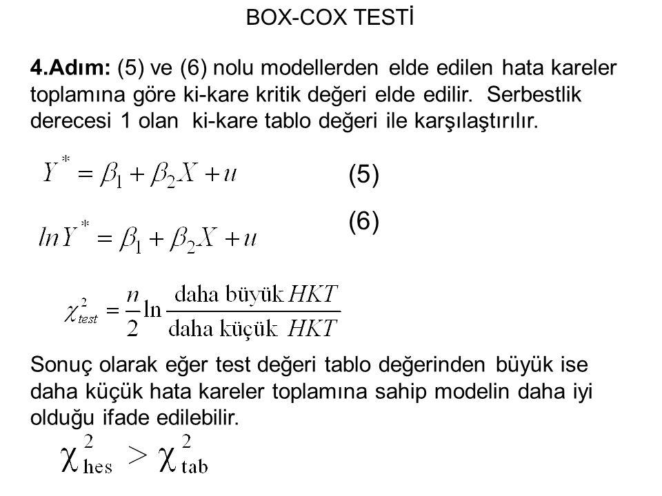 BOX-COX TESTİ (5) (6) 4.Adım: (5) ve (6) nolu modellerden elde edilen hata kareler toplamına göre ki-kare kritik değeri elde edilir.