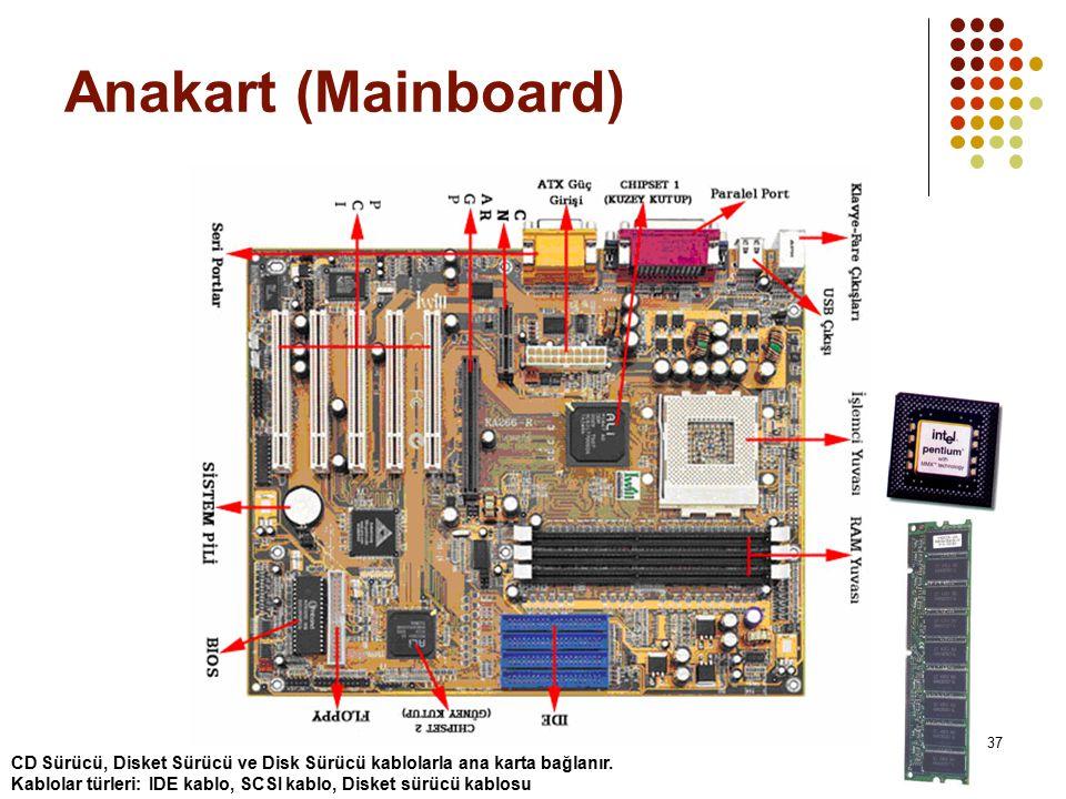 37 Anakart (Mainboard) CD Sürücü, Disket Sürücü ve Disk Sürücü kablolarla ana karta bağlanır. Kablolar türleri: IDE kablo, SCSI kablo, Disket sürücü k
