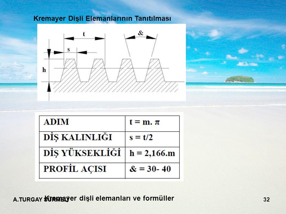A.TURGAY SÜRMELİ 32 Kremayer Dişli Elemanlarının Tanıtılması Kremayer dişli elemanları ve formüller