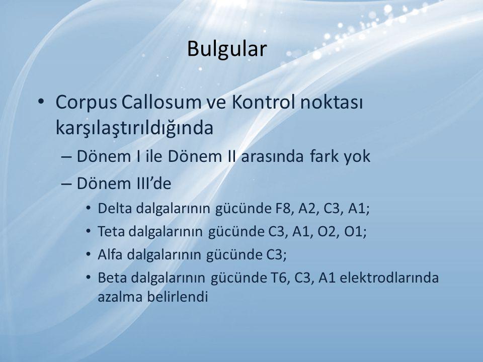 Bulgular Corpus Callosum ve Kontrol noktası karşılaştırıldığında – Dönem I ile Dönem II arasında fark yok – Dönem III'de Delta dalgalarının gücünde F8