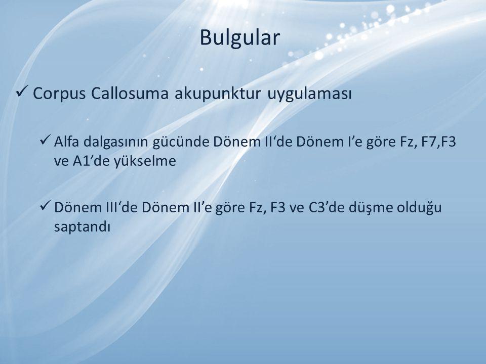 Bulgular Corpus Callosuma akupunktur uygulaması Alfa dalgasının gücünde Dönem II'de Dönem I'e göre Fz, F7,F3 ve A1'de yükselme Dönem III'de Dönem II'e göre Fz, F3 ve C3'de düşme olduğu saptandı