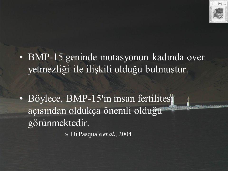 BMP-15 geninde mutasyonun kadında over yetmezliği ile ilişkili olduğu bulmuştur. Böylece, BMP-15'in insan fertilitesi açısından oldukça önemli olduğu
