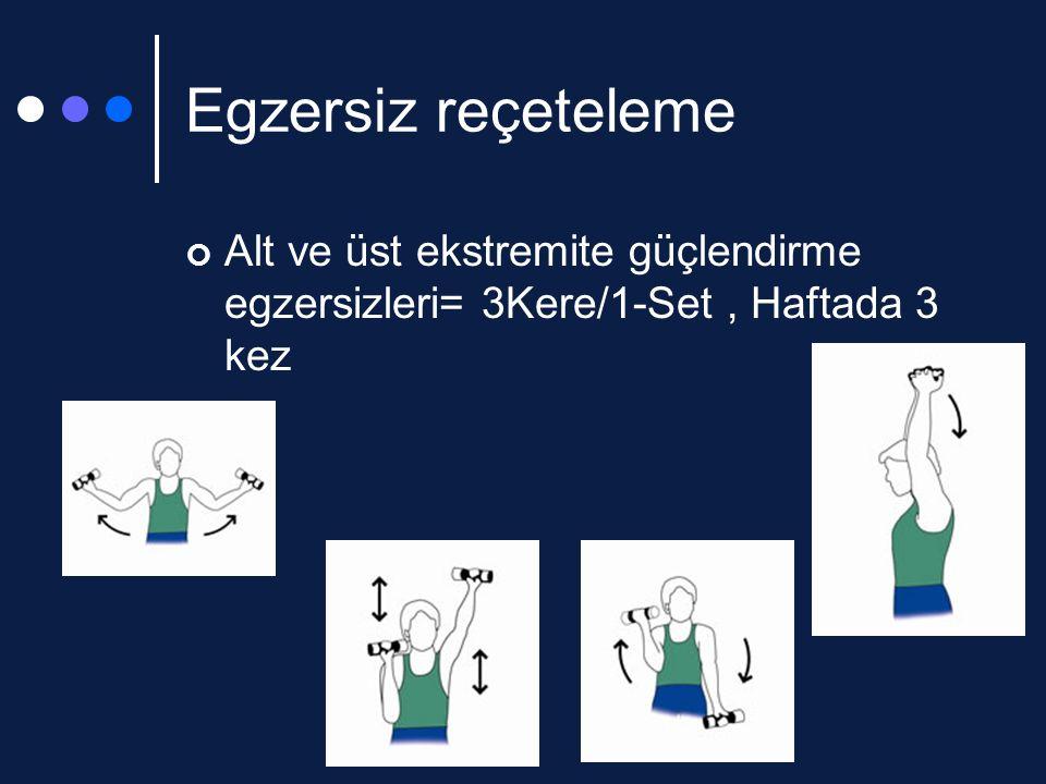 Egzersiz reçeteleme Alt ve üst ekstremite güçlendirme egzersizleri= 3Kere/1-Set, Haftada 3 kez