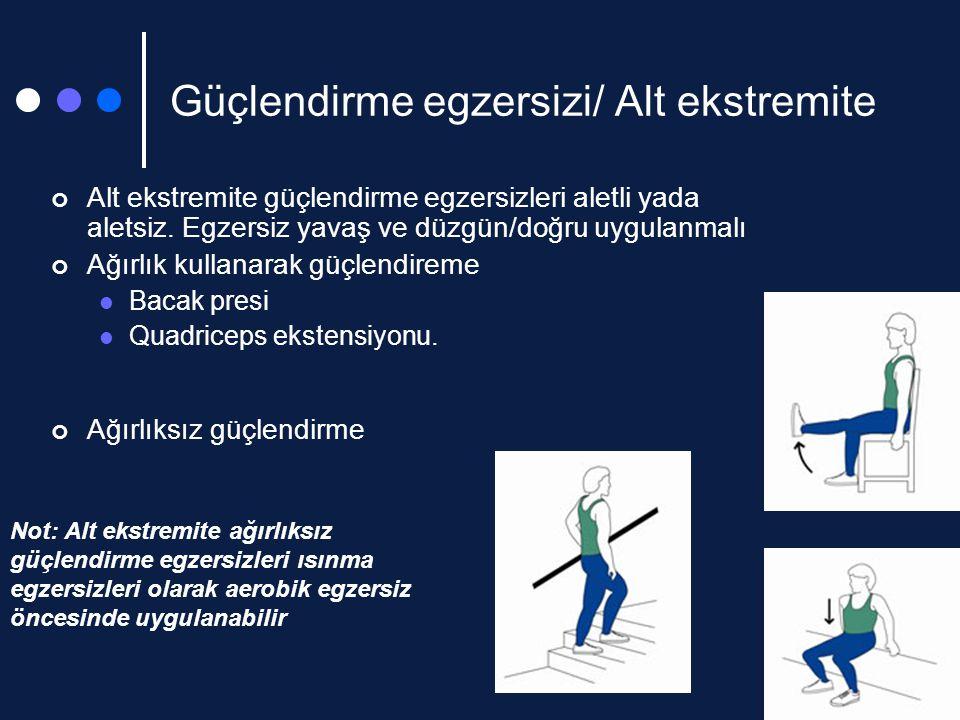 Güçlendirme egzersizi/ Alt ekstremite Alt ekstremite güçlendirme egzersizleri aletli yada aletsiz.