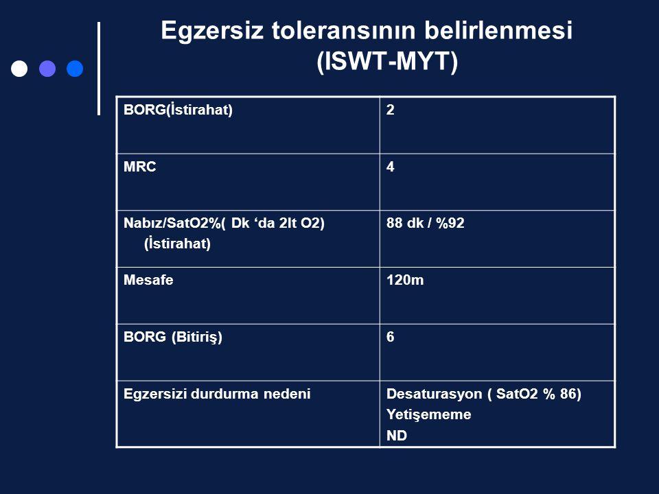 Egzersiz toleransının belirlenmesi (ISWT-MYT) BORG(İstirahat)2 MRC4 Nabız/SatO2%( Dk 'da 2lt O2) (İstirahat) 88 dk / %92 Mesafe120m BORG (Bitiriş)6 Egzersizi durdurma nedeniDesaturasyon ( SatO2 % 86) Yetişememe ND