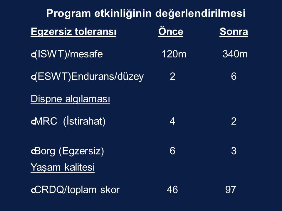Program etkinliğinin değerlendirilmesi Egzersiz toleransı ÖnceSonra (ISWT)/mesafe 120m 340m (ESWT)Endurans/düzey 2 6 Dispne algılaması MRC (İstirahat) 4 2 Borg (Egzersiz) 6 3 Yaşam kalitesi CRDQ/toplam skor 46 97