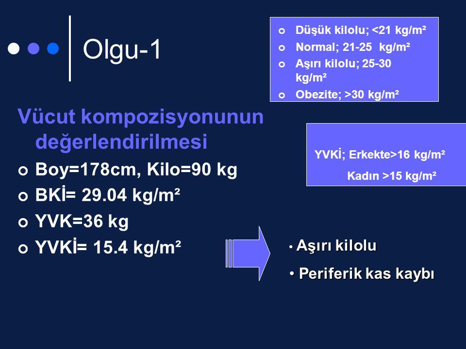 Olgu-1 Vücut kompozisyonunun değerlendirilmesi Boy=178cm, Kilo=90 kg BKİ= 29.04 kg/m² YVK=36 kg YVKİ= 15.4 kg/m² Düşük kilolu; <21 kg/m² Normal; 21-25 kg/m² Aşırı kilolu; 25-30 kg/m² Obezite; >30 kg/m² Aşırı kilolu Periferik kas kaybı Periferik kas kaybı YVKİ; Erkekte>16 kg/m² Kadın >15 kg/m²