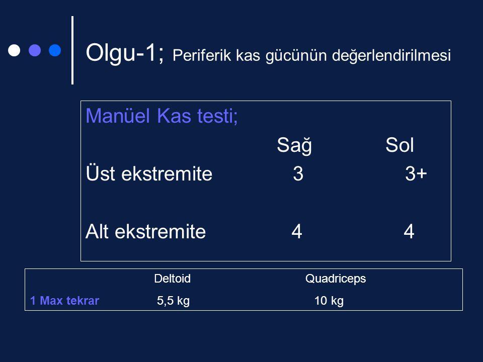Olgu-1; Periferik kas gücünün değerlendirilmesi Manüel Kas testi; Sağ Sol Üst ekstremite 3 3+ Alt ekstremite 4 4 Deltoid Quadriceps 1 Max tekrar 5,5 kg 10 kg