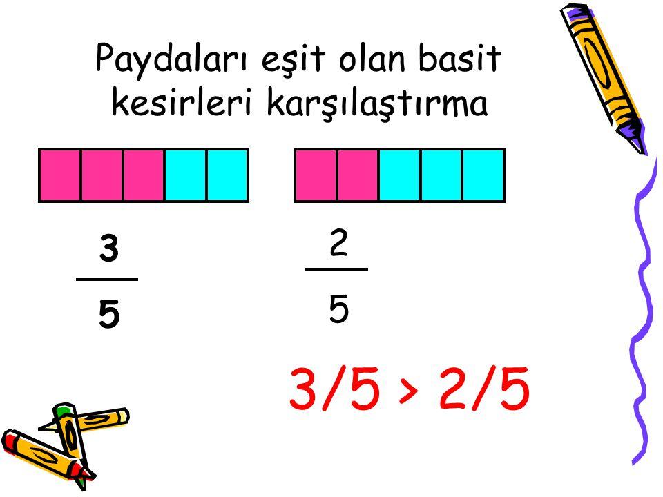 Paydaları eşit olan basit kesirleri karşılaştırma 3535 2525 3/5 > 2/5