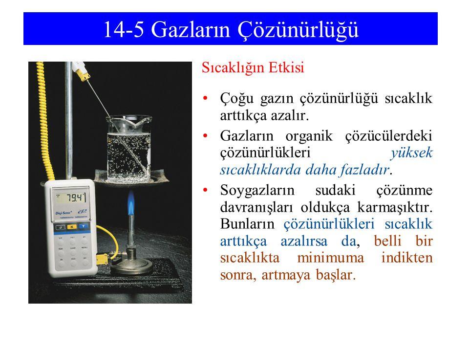 14-5 Gazların Çözünürlüğü Çoğu gazın çözünürlüğü sıcaklık arttıkça azalır.