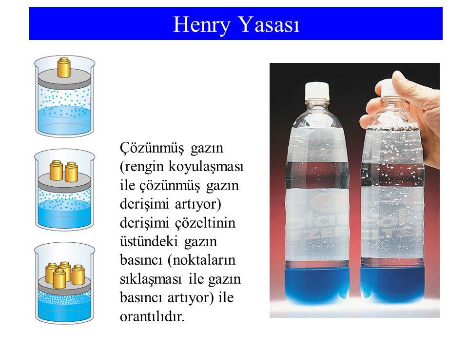 Henry Yasası Çözünmüş gazın (rengin koyulaşması ile çözünmüş gazın derişimi artıyor) derişimi çözeltinin üstündeki gazın basıncı (noktaların sıklaşması ile gazın basıncı artıyor) ile orantılıdır.