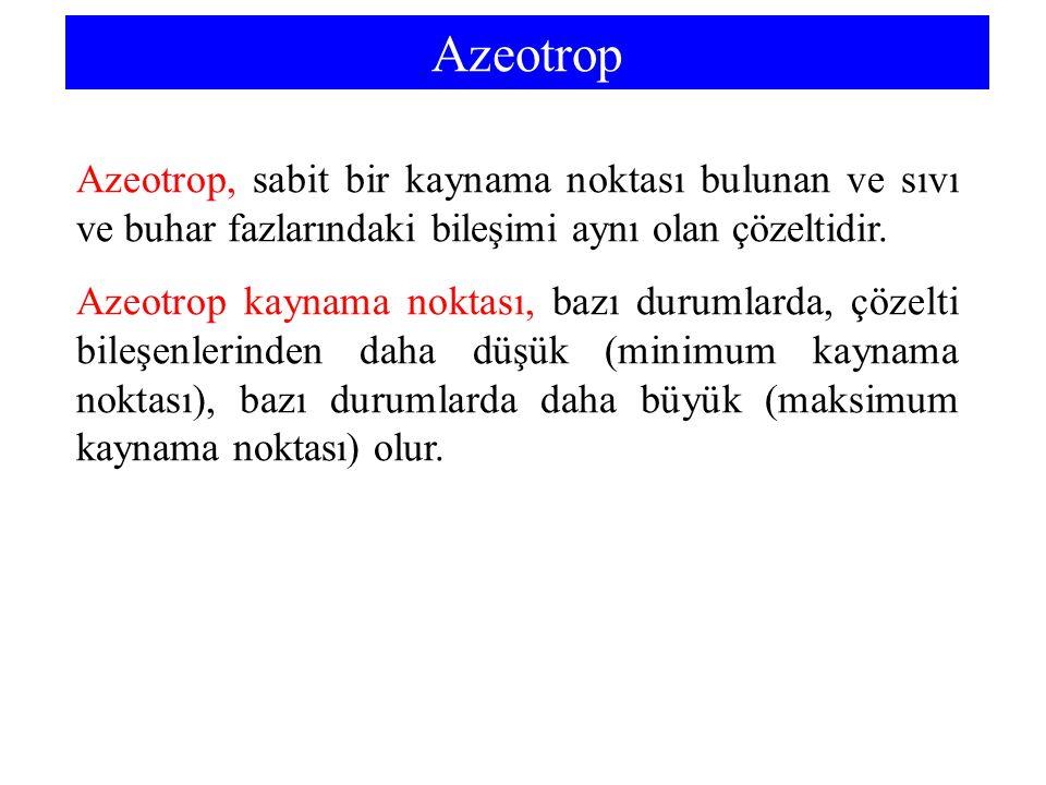 Azeotrop Azeotrop, sabit bir kaynama noktası bulunan ve sıvı ve buhar fazlarındaki bileşimi aynı olan çözeltidir.