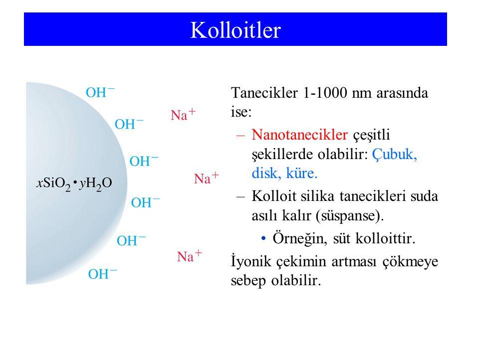 Kolloitler Tanecikler 1-1000 nm arasında ise: –Nanotanecikler çeşitli şekillerde olabilir: Çubuk, disk, küre.