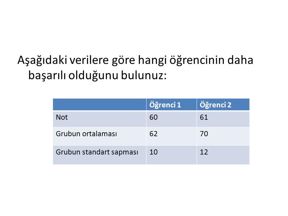 Aşağıdaki verilere göre hangi öğrencinin daha başarılı olduğunu bulunuz: Öğrenci 1Öğrenci 2 Not6061 Grubun ortalaması6270 Grubun standart sapması1012