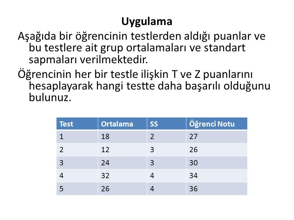 Uygulama Aşağıda bir öğrencinin testlerden aldığı puanlar ve bu testlere ait grup ortalamaları ve standart sapmaları verilmektedir.
