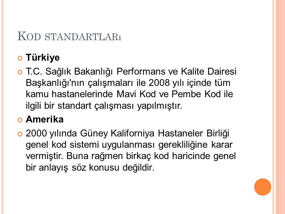 K OD STANDARTLARı Türkiye T.C. Sağlık Bakanlığı Performans ve Kalite Dairesi Başkanlığı'nın çalışmaları ile 2008 yılı içinde tüm kamu hastanelerinde M