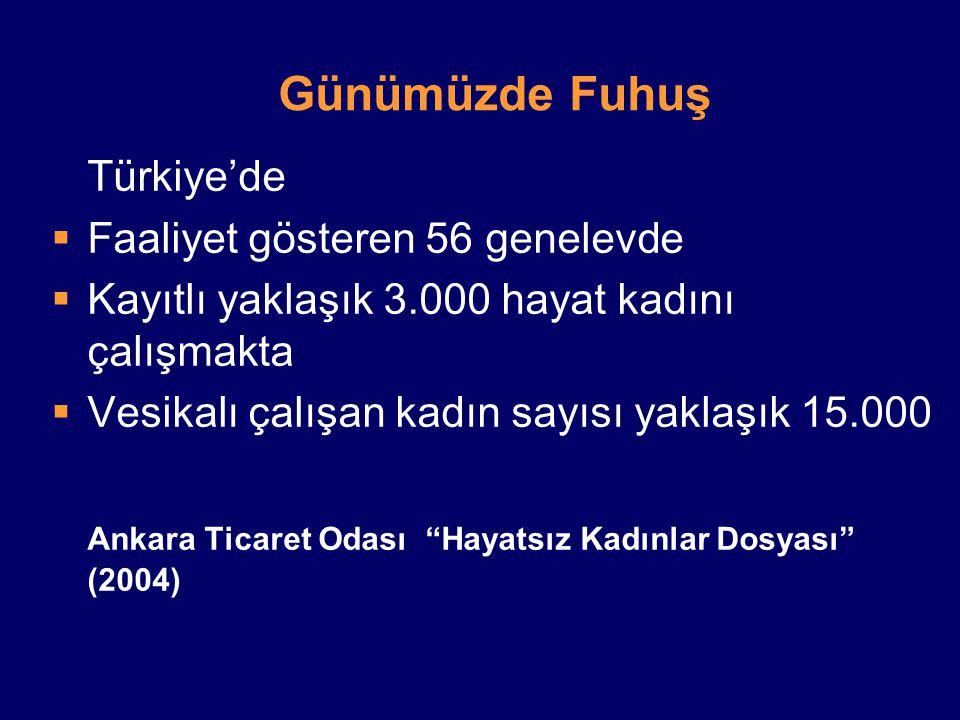 Günümüzde Fuhuş Türkiye'de  Faaliyet gösteren 56 genelevde  Kayıtlı yaklaşık 3.000 hayat kadını çalışmakta  Vesikalı çalışan kadın sayısı yaklaşık
