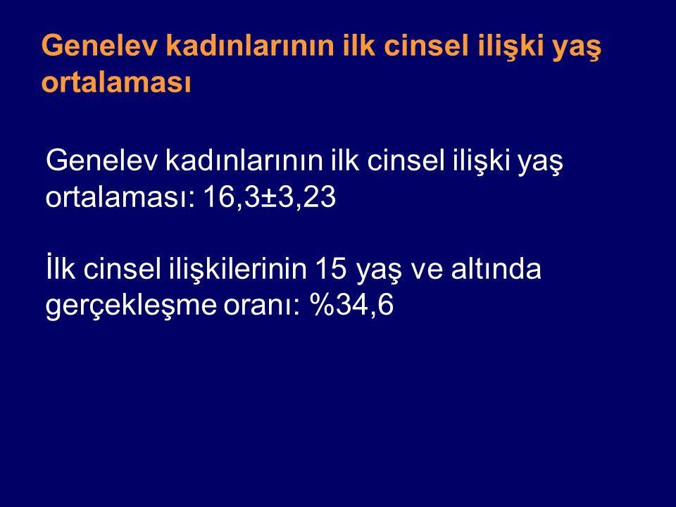 Genelev kadınlarının ilk cinsel ilişki yaş ortalaması Genelev kadınlarının ilk cinsel ilişki yaş ortalaması: 16,3±3,23 İlk cinsel ilişkilerinin 15 yaş