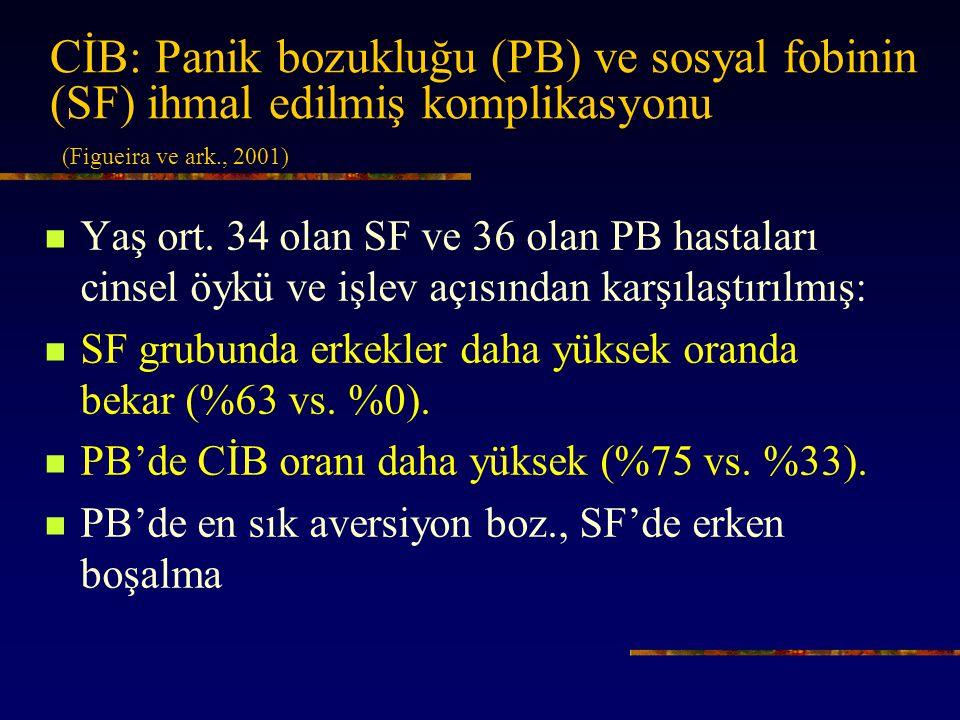 CİB: Panik bozukluğu (PB) ve sosyal fobinin (SF) ihmal edilmiş komplikasyonu (Figueira ve ark., 2001) Yaş ort.