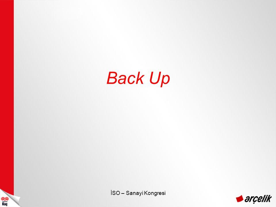 İSO – Sanayi Kongresi Back Up
