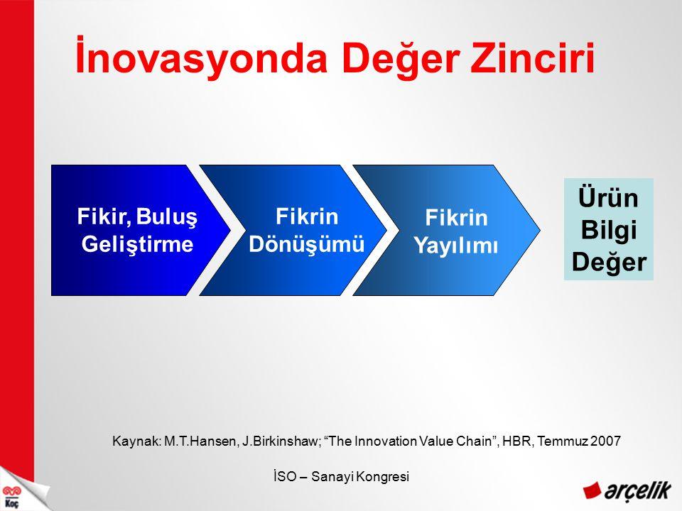 İSO – Sanayi Kongresi Yenilikçi Hizmetler Türkiye'nin ilk Klima Danışma Merkezi - (1996) Türkiye'nin ilk Otomatik Yetkili Servis Telefonu Öğrenme Hattı - (1996) Türkiye'nin ilk Çağrı Merkezi Memnuniyetinin Ölçüm Anketi - (1996) Türkiye'nin ilk Happy Call Uygulaması- (1997) Türkiye'nin ilk First Line Support Uygulaması- (1999) Arçelik Çağrı Merkezi ARÇELİK Çağrı Merkezi, 2007'de gerçekleştirilen 2.İstanbul Çağrı Merkezi Yarışması'nda En İyi Teknoloji Kullanımı kategorisinde birinci seçildi.