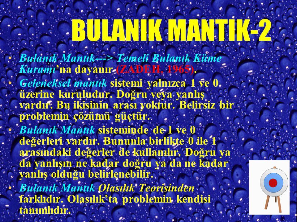 BULANIK MANTIK-1 Bulanık Mantık insanların her gün kullandığı ve davranışlarının yorumlandığı yapıya ulaşılmasını sağlayan matematiksel bir disiplindi