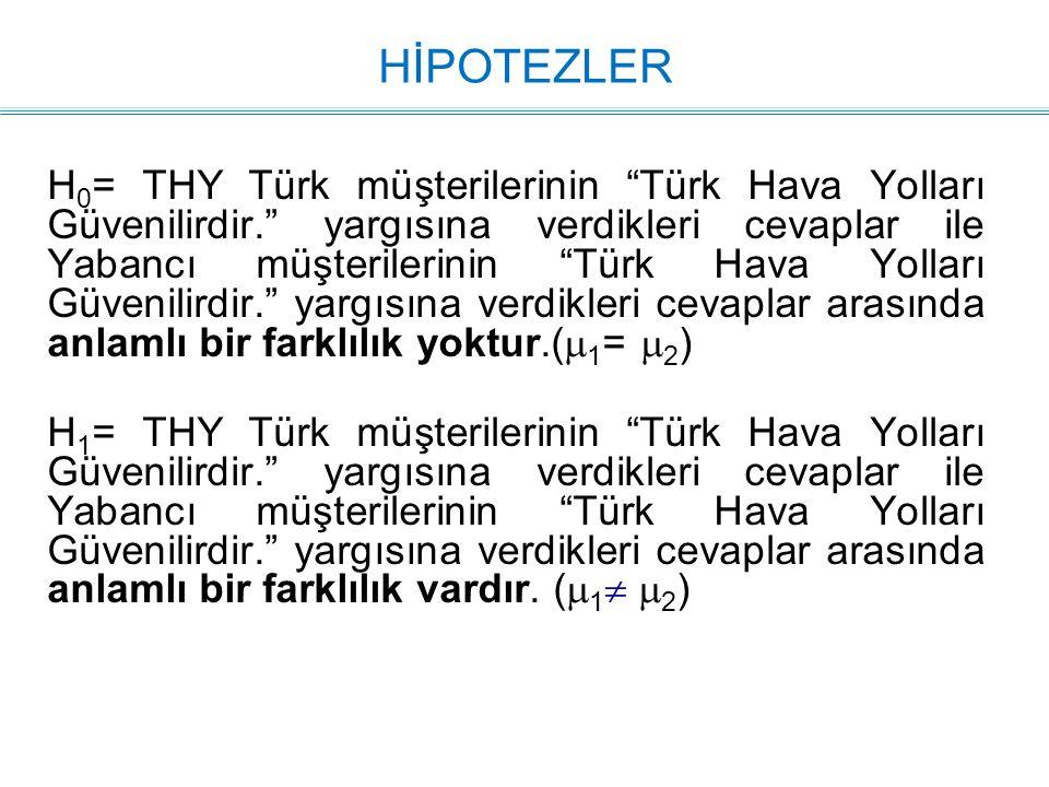 HİPOTEZLER H 0 = THY Türk müşterilerinin Türk Hava Yolları Güvenilirdir. yargısına verdikleri cevaplar ile Yabancı müşterilerinin Türk Hava Yolları Güvenilirdir. yargısına verdikleri cevaplar arasında anlamlı bir farklılık yoktur.(  1 =  2 ) H 1 = THY Türk müşterilerinin Türk Hava Yolları Güvenilirdir. yargısına verdikleri cevaplar ile Yabancı müşterilerinin Türk Hava Yolları Güvenilirdir. yargısına verdikleri cevaplar arasında anlamlı bir farklılık vardır.