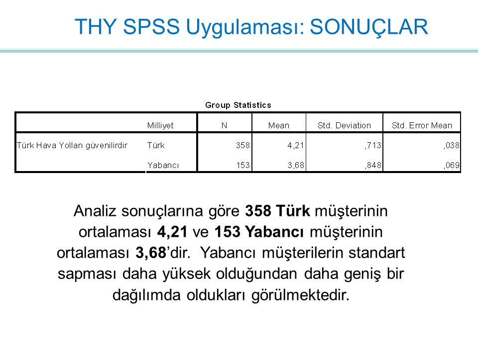 THY SPSS Uygulaması: SONUÇLAR Analiz sonuçlarına göre 358 Türk müşterinin ortalaması 4,21 ve 153 Yabancı müşterinin ortalaması 3,68'dir. Yabancı müşte