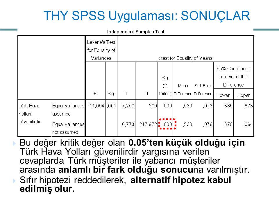  Bu değer kritik değer olan 0.05'ten küçük olduğu için Türk Hava Yolları güvenilirdir yargısına verilen cevaplarda Türk müşteriler ile yabancı müşteriler arasında anlamlı bir fark olduğu sonucuna varılmıştır.